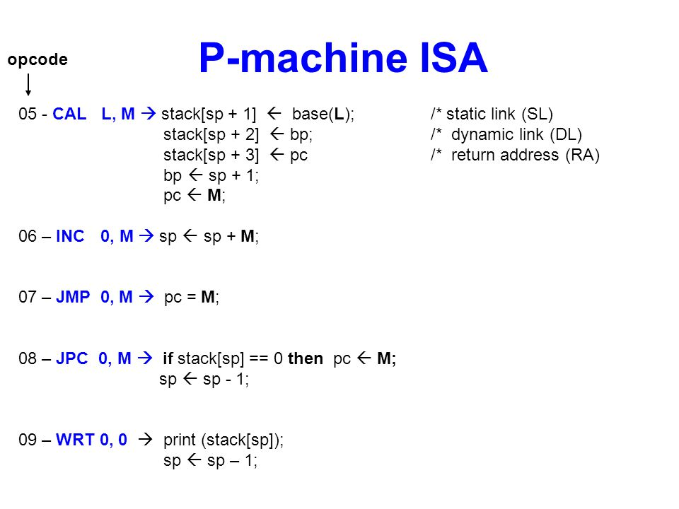 P-machine ISA opcode. 05 - CAL L, M  stack[sp + 1]  base(L); /* static link (SL) stack[sp + 2]  bp; /* dynamic link (DL)